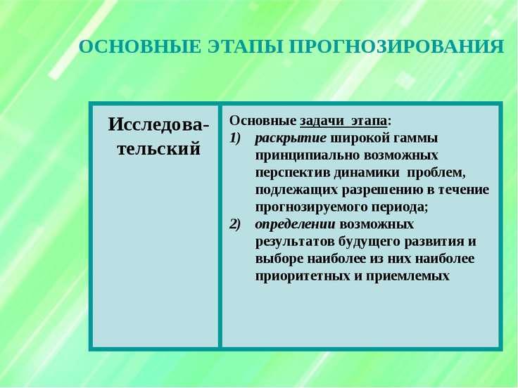 Исследова- тельский Основные задачи этапа: раскрытие широкой гаммы принципиал...