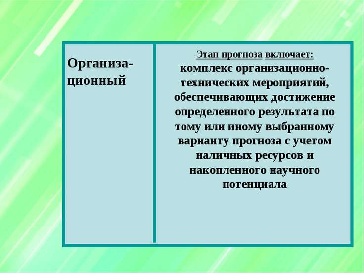 Организа- ционный Этап прогноза включает: комплекс организационно-технических...