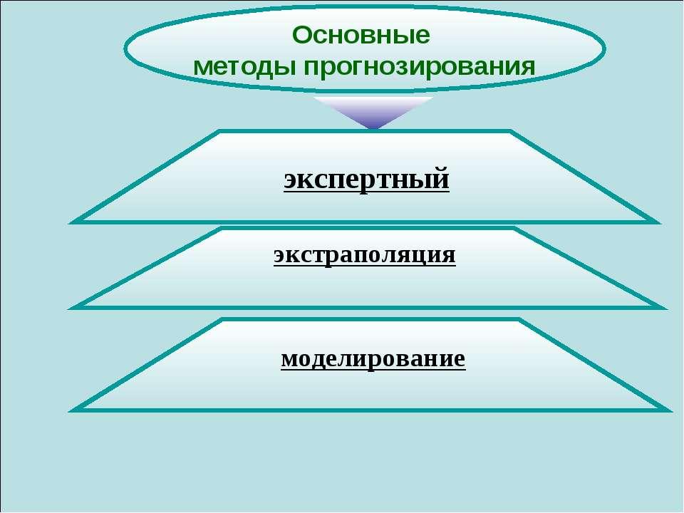 Основные методы прогнозирования экспертный экстраполяция моделирование