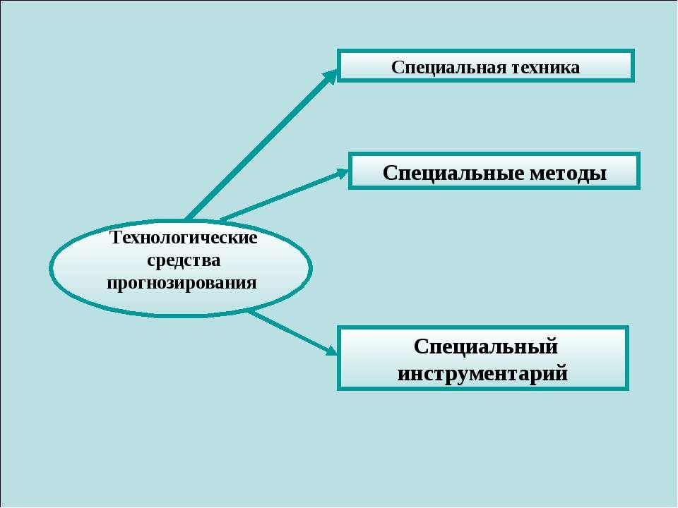 Специальная техника Специальные методы Специальный инструментарий Технологи...
