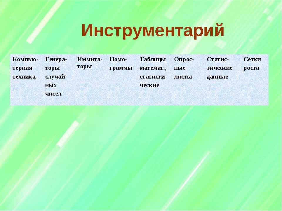 Инструментарий Компью- терная техника Генера- торы случай- ных чисел Иммита-т...