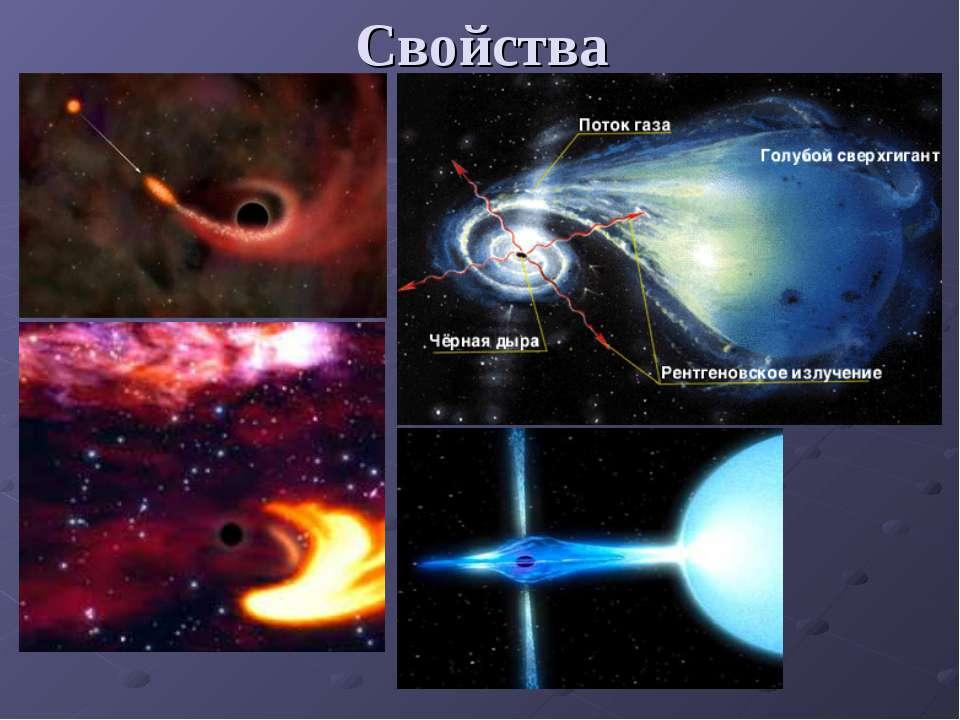 видео белые и черные дыры в космосе