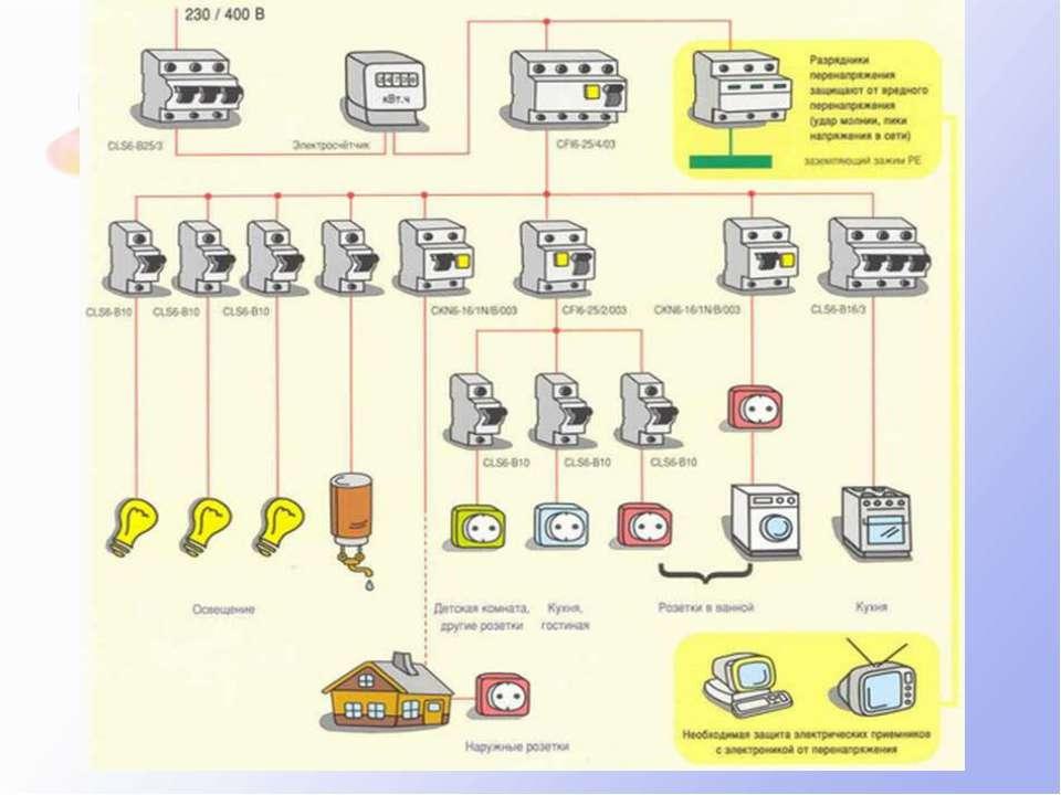 Электропроводка схема и монтаж с