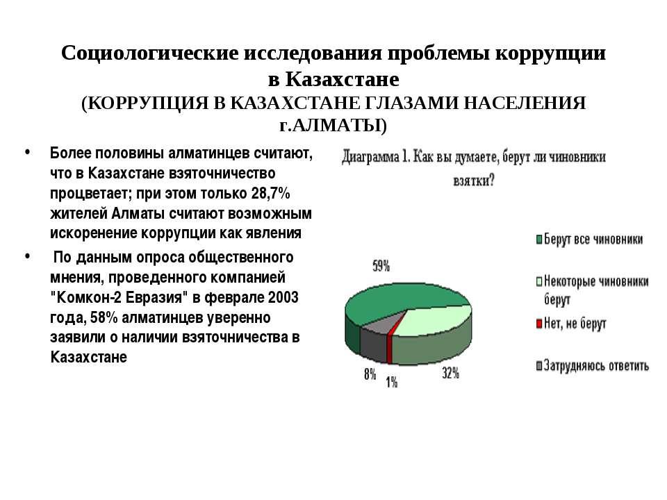 Социологические исследования проблемы коррупции в Казахстане (КОРРУПЦИЯ В КАЗ...