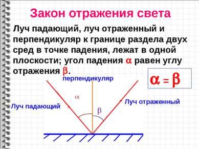 Закон отражения света Луч падающий, луч отраженный и перпендикуляр к границе ...