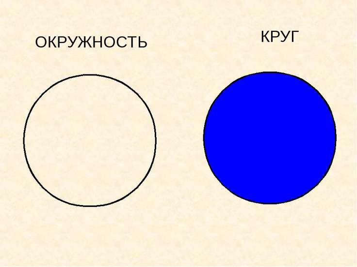 Разработка урока по теме окружность и круг в 5 классе