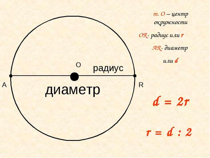 О R т. О – центр окружности ОR- радиус или r АR- диаметр или d радиус диаметр...