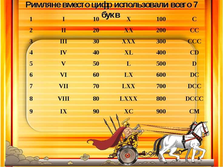 Римляне вместо цифр использовали всего 7 букв 1 I 10 X 100 С 2 II 20 XX 200 С...
