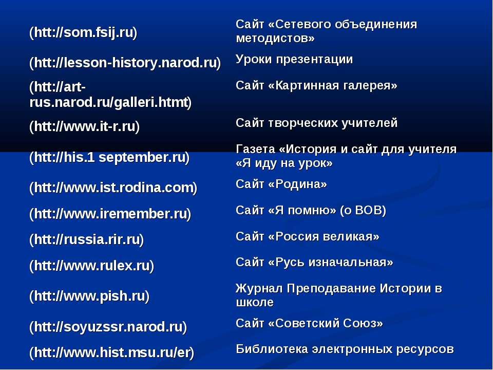 (htt://som.fsij.ru) Сайт «Сетевого объединения методистов» (htt://lesson-hist...