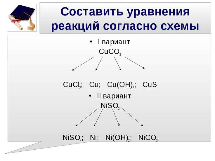 Составить уравнения реакций согласно схемы I вариант CuCO3 CuCl2; Cu; Cu(OH)2...