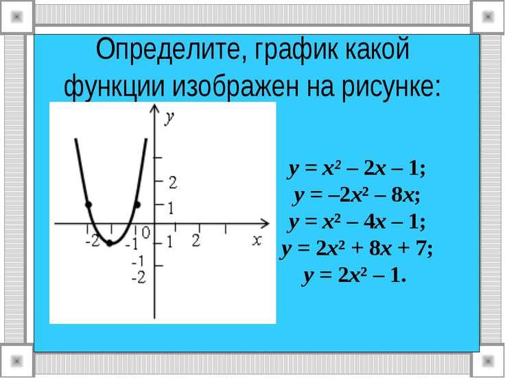 Определите, график какой функции изображен на рисунке: у = х² – 2х – 1; у = –...