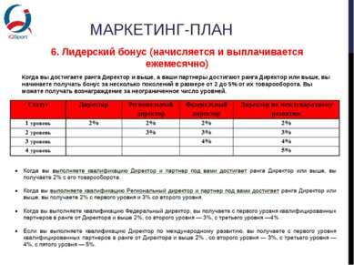 МАРКЕТИНГ-ПЛАН 6. Лидерский бонус (начисляется и выплачивается ежемесячно) Ко...