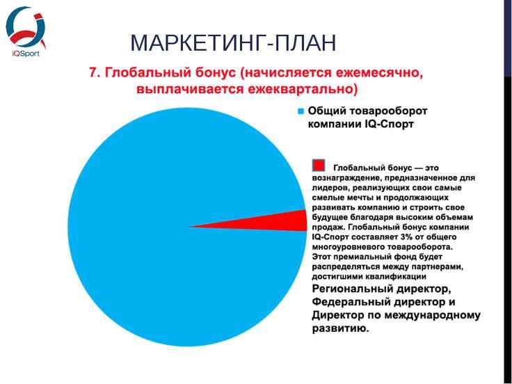 МАРКЕТИНГ-ПЛАН