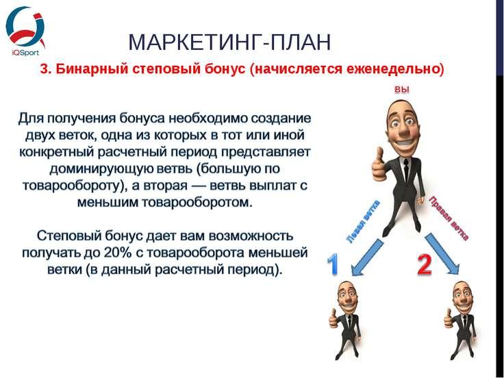 МАРКЕТИНГ-ПЛАН 3. Бинарный степовый бонус (начисляется еженедельно)