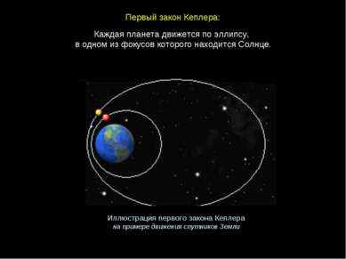 Каждая планета движется по эллипсу, в одном из фокусов которого находится Сол...