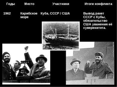 Годы Место Участники Итоги конфликта 1962 Карибское море Куба, СССР / США Выв...