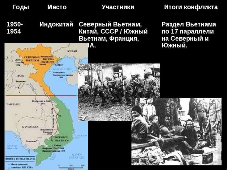 Годы Место Участники Итоги конфликта 1950- 1954 Индокитай Северный Вьетнам, К...