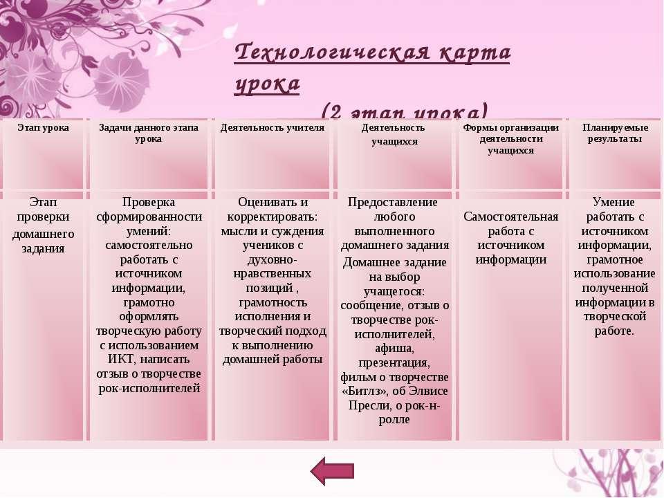 Технологическая карта урока (2 этап урока) Этап урока Задачи данного этапа ур...