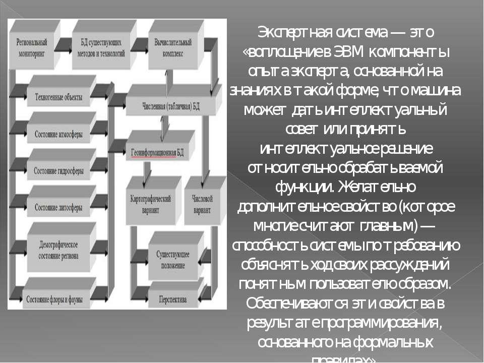 Экспертная система — это «воплощение в ЭВМ компоненты опыта эксперта, основан...