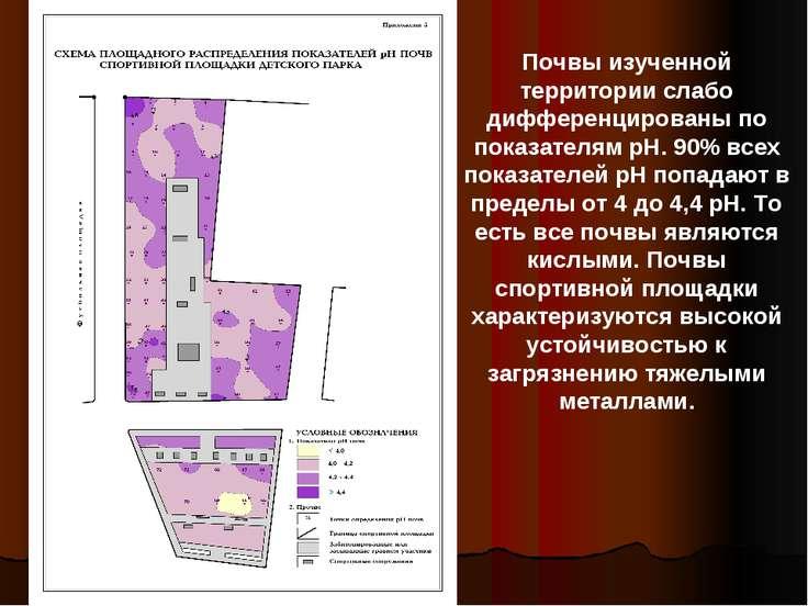 Почвы изученной территории слабо дифференцированы по показателям рН. 90% всех...