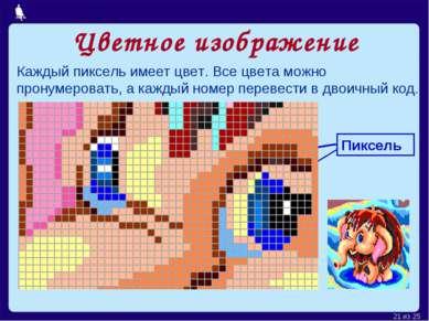 Цветное изображение Пиксель Каждый пиксель имеет цвет. Все цвета можно пронум...