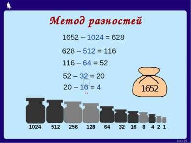 Метод разностей 1652 – 1024 = 628 628 – 512 = 116 1024 512 256 128 64 32 16 8...
