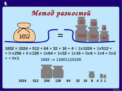 Метод разностей 1652 = 1024 + 512 + 64 + 32 + 16 + 4 = 1 1024 + 1 512 + + 0 2...