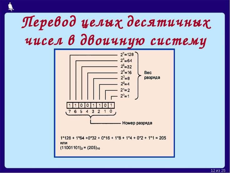 Перевод целых десятичных чисел в двоичную систему Москва, 2006 г. * из 25