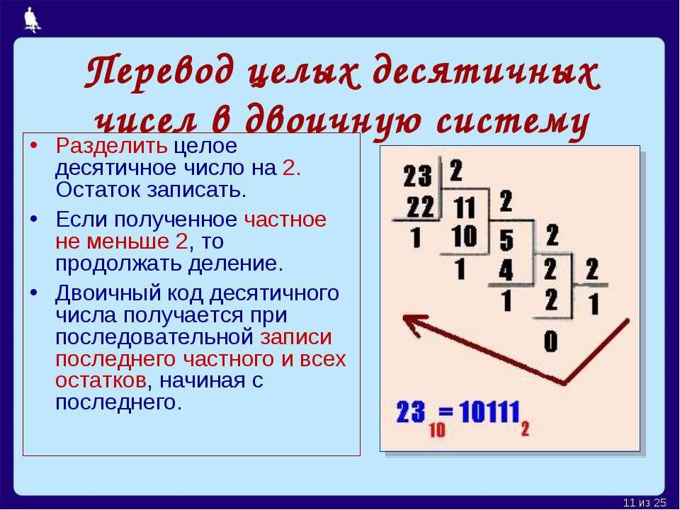 Перевод целых десятичных чисел в двоичную систему Разделить целое десятичное ...