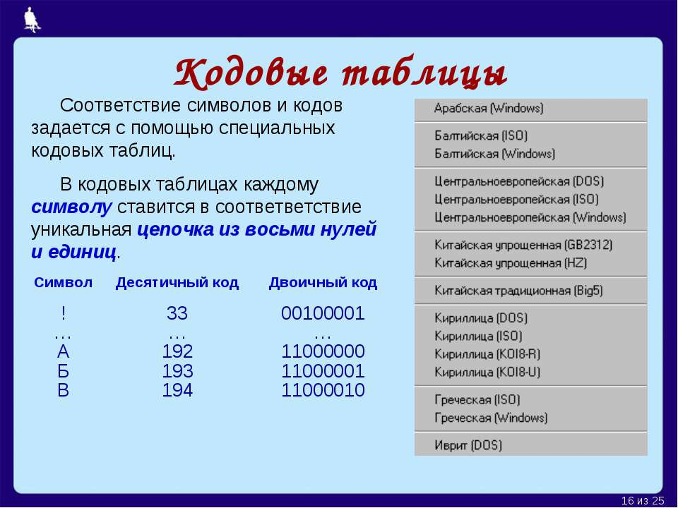 Кодовые таблицы Соответствие символов и кодов задается с помощью специальных ...