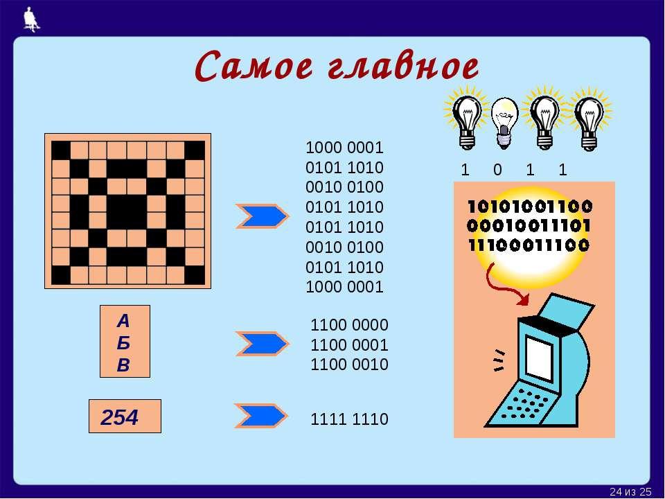 Самое главное 1000 0001 0101 1010 0010 0100 0101 1010 0101 1010 0010 0100 010...