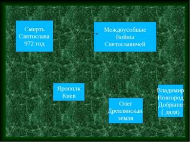 Смерть Святослава 972 год Междоусобные Войны Святославичей Ярополк Киев Олег ...
