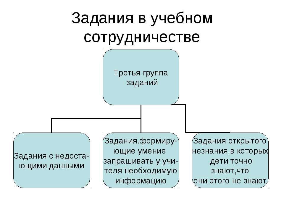 Задания в учебном сотрудничестве