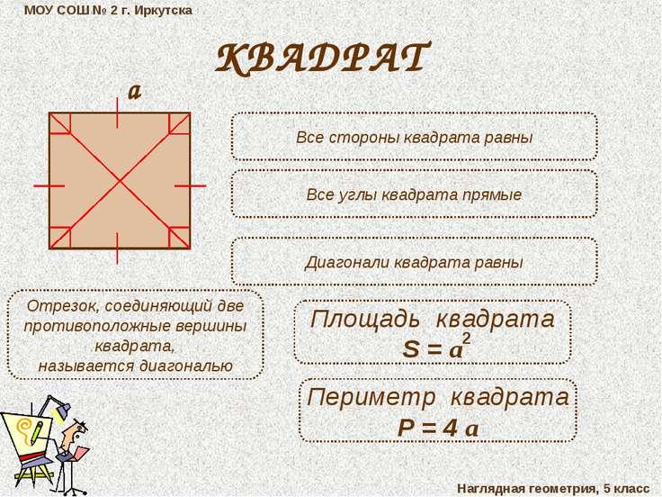 МОУ СОШ № 2 г. Иркутска Наглядная геометрия, 5 класс КВАДРАТ Все стороны квад...