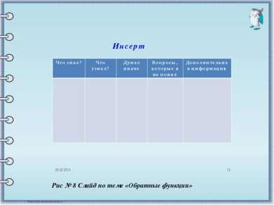 Рис № 8 Слайд по теме «Обратные функции»