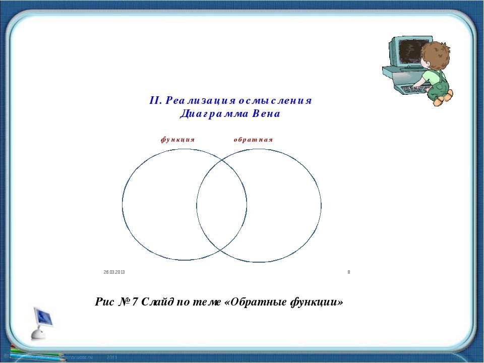 Рис № 7 Слайд по теме «Обратные функции»