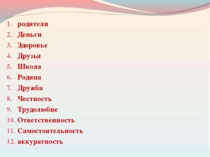 родители Деньги Здоровье Друзья Школа Родина Дружба Честность Трудолюбие Отве...