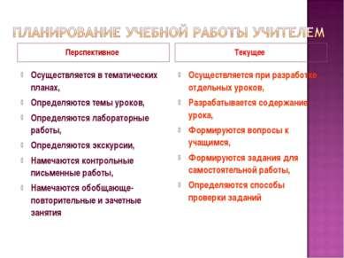 Перспективное Текущее Осуществляется в тематических планах, Определяются темы...
