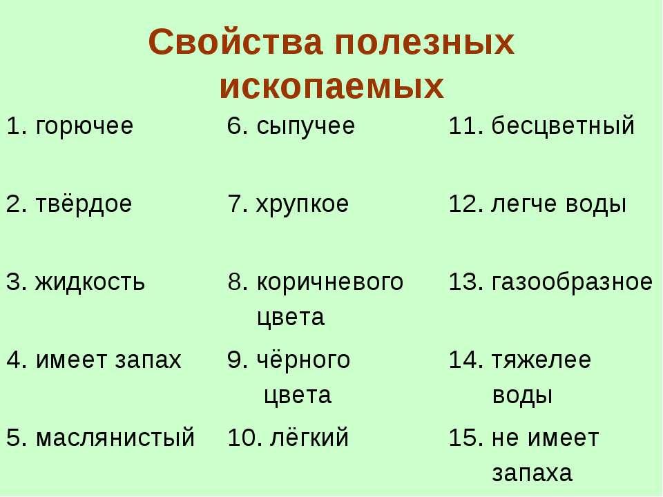 Свойства полезных ископаемых 1. горючее 6. сыпучее 11. бесцветный 2. твёрдое ...