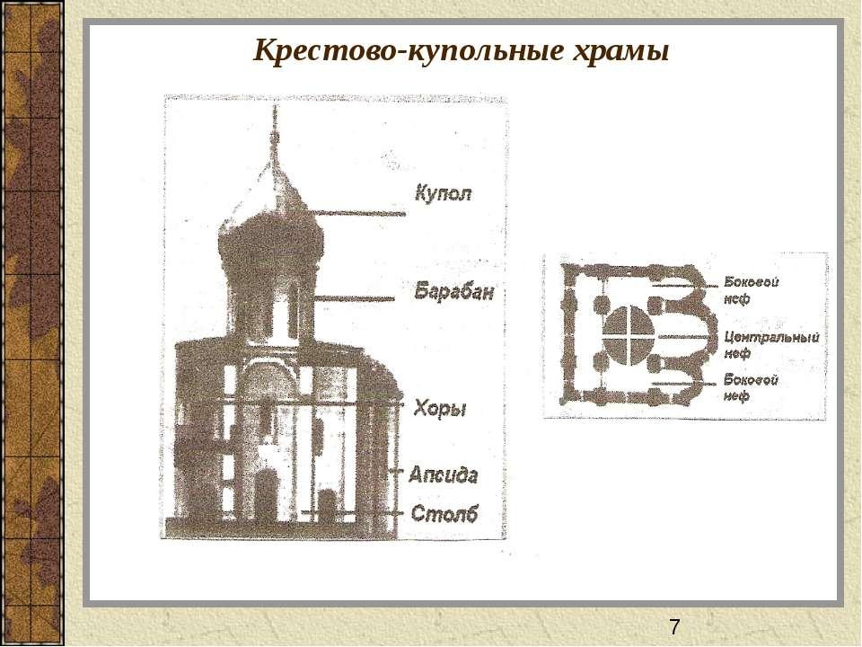 Крестово-купольные храмы