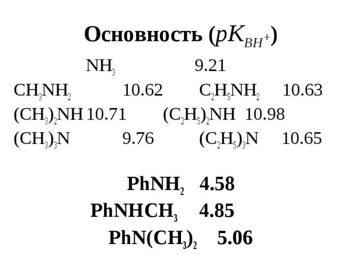 Основность (pKBH+) NH3 9.21 CH3NH2 10.62 C2H5NH2 10.63 (CH3)2NH 10.71 (C2H5)2...