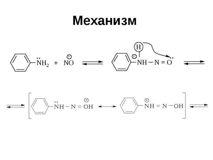 Механизм