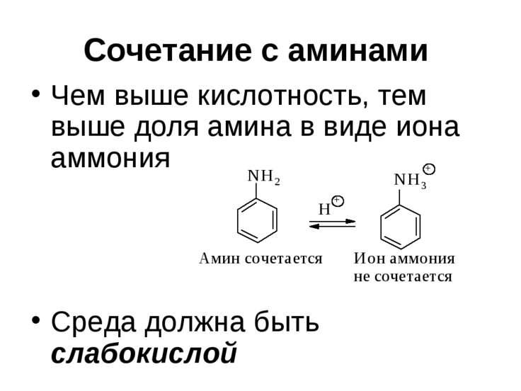Сочетание с аминами Чем выше кислотность, тем выше доля амина в виде иона амм...