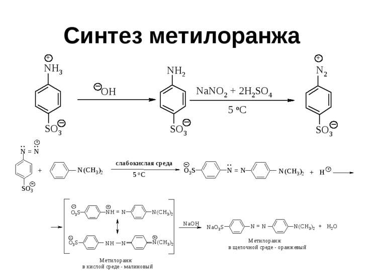 Синтез метилоранжа