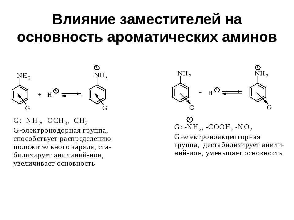 Влияние заместителей на основность ароматических аминов