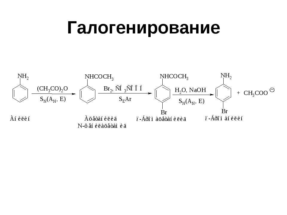 Галогенирование
