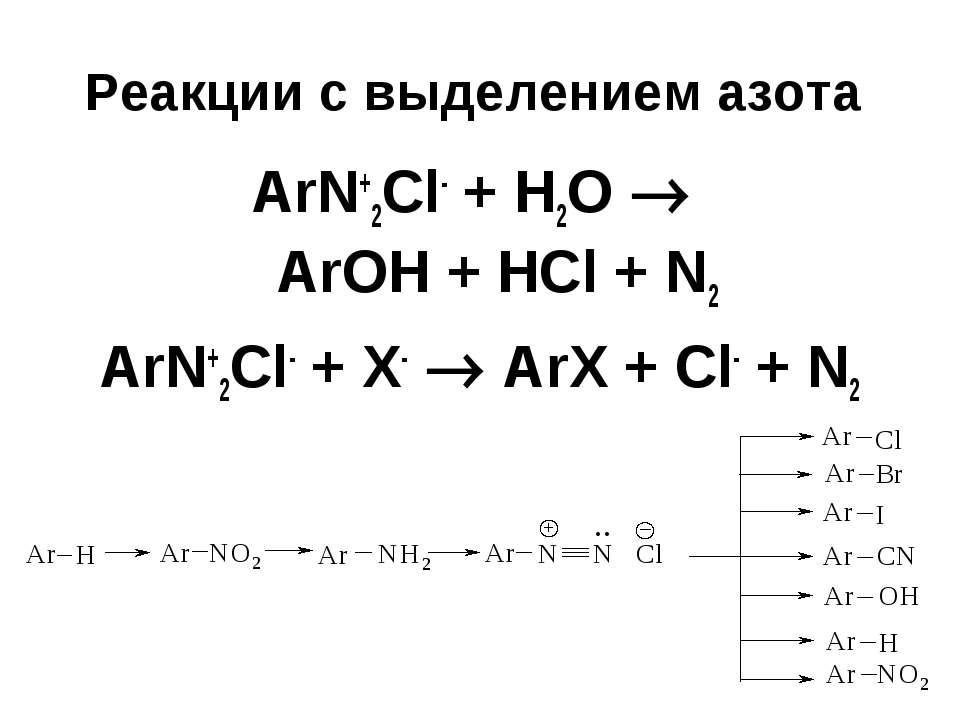 Реакции с выделением азота ArN+2Cl- + Н2О ArOH + HCl + N2 ArN+2Cl- + X- ArX +...