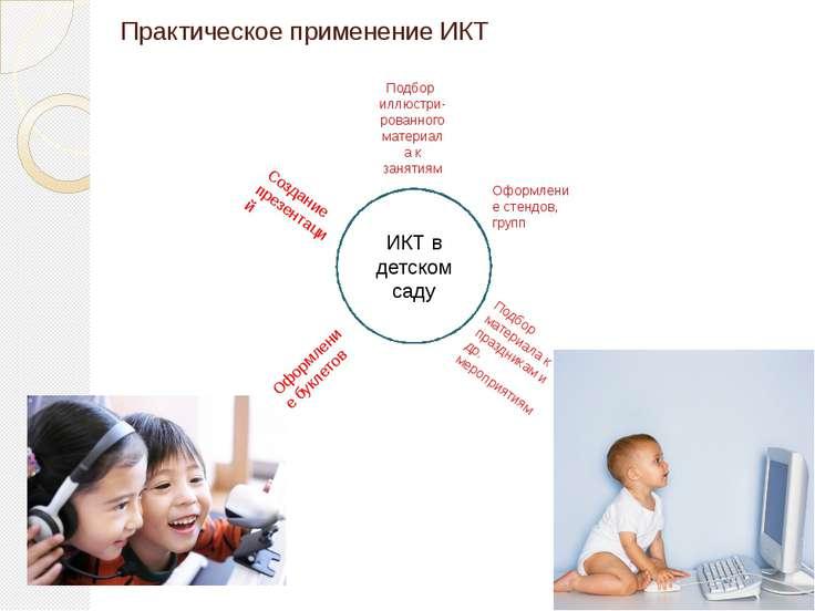 Практическое применение ИКТ ИКТ в детском саду Подбор иллюстри- рованного мат...