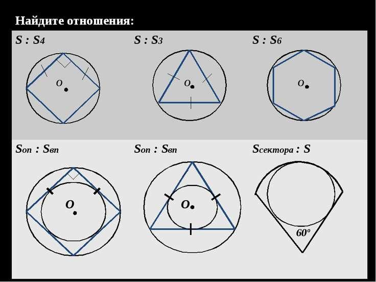 Найдите отношения: S : S4 O S : S3 O S : S6 O Sоп : Sвп О Sоп : Sвп О Sсектор...