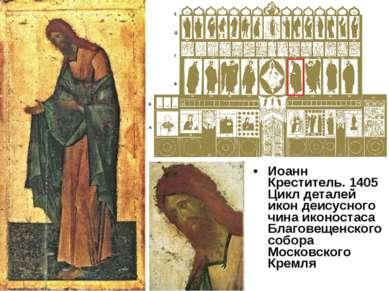 Иоанн Креститель. 1405 Цикл деталей икон деисусного чина иконостаса Благовеще...
